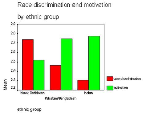 Racial Hatred Essay Examples Kibin